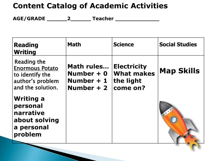Content Catalog of Academic Activities