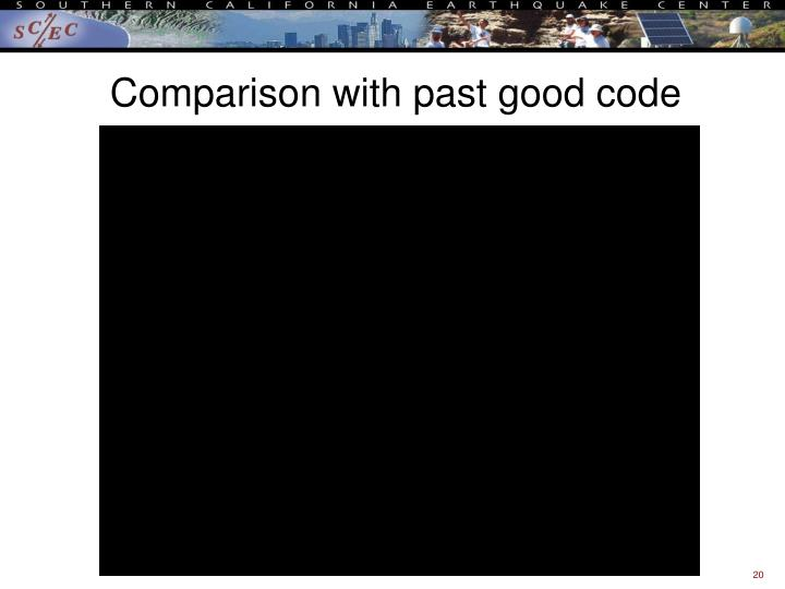 Comparison with past good code