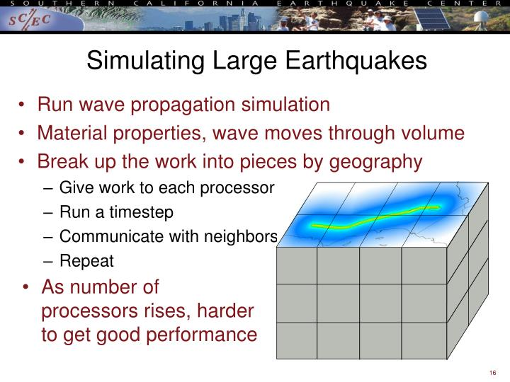 Simulating Large Earthquakes