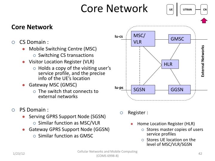 Core Network