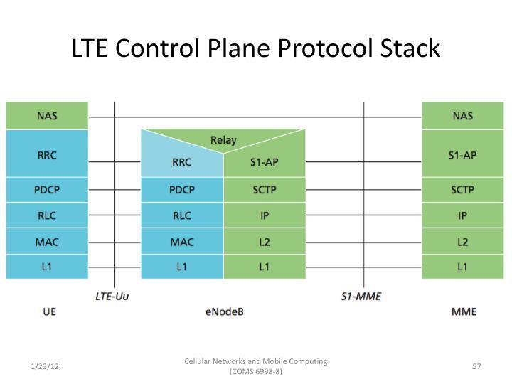 LTE Control Plane Protocol Stack