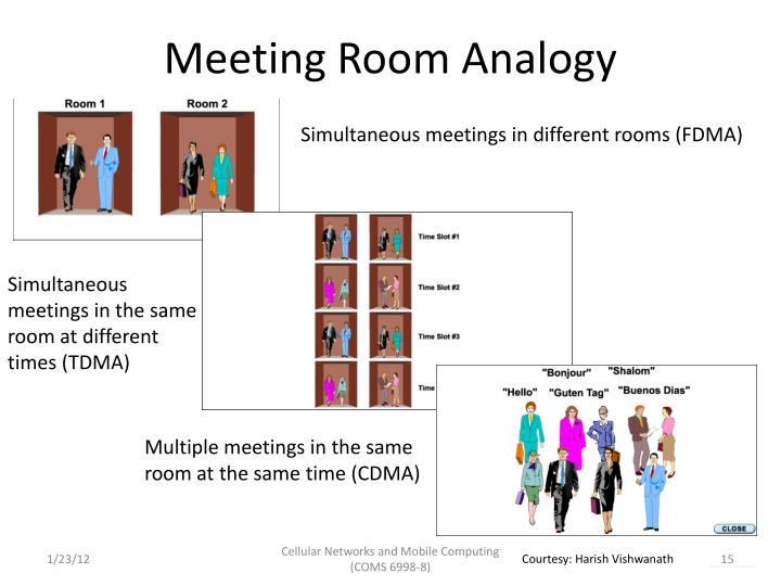 Meeting Room Analogy