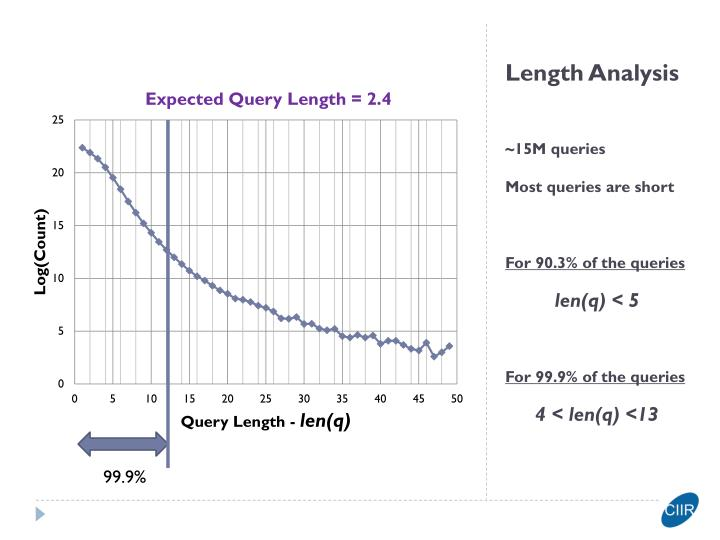 Length Analysis