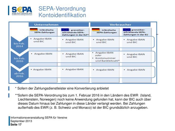 SEPA-Verordnung