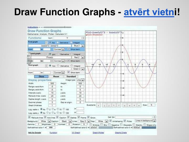 Draw Function Graphs -