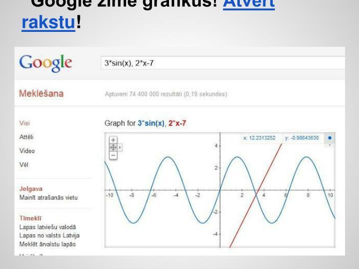 Google zīmē grafikus!