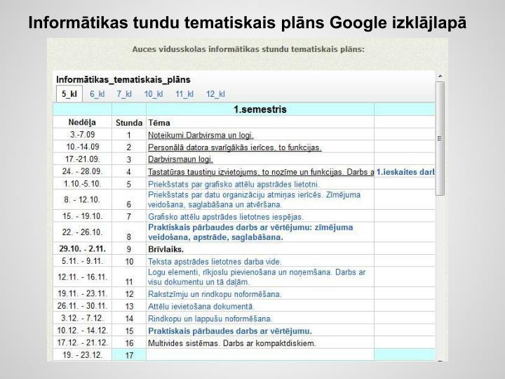 Informātikas tundu tematiskais plāns Google izklājlapā