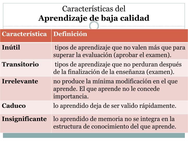Características del
