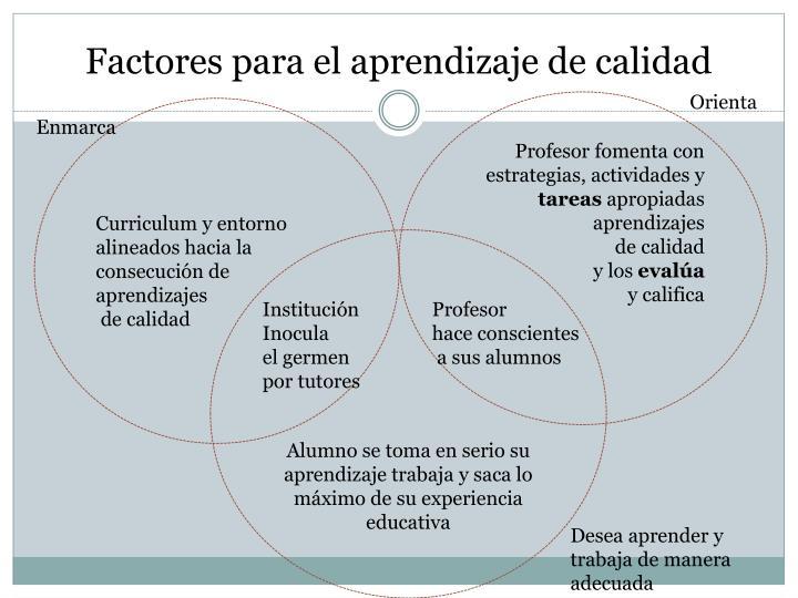 Factores para el aprendizaje de calidad