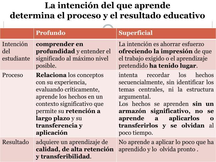 La intención del que aprende
