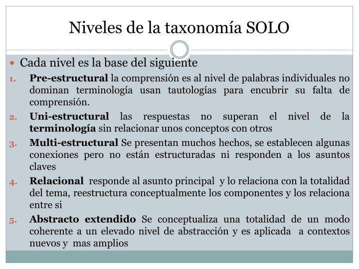 Niveles de la taxonomía SOLO