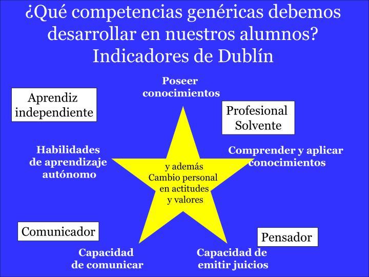 ¿Qué competencias genéricas debemos desarrollar en nuestros alumnos?