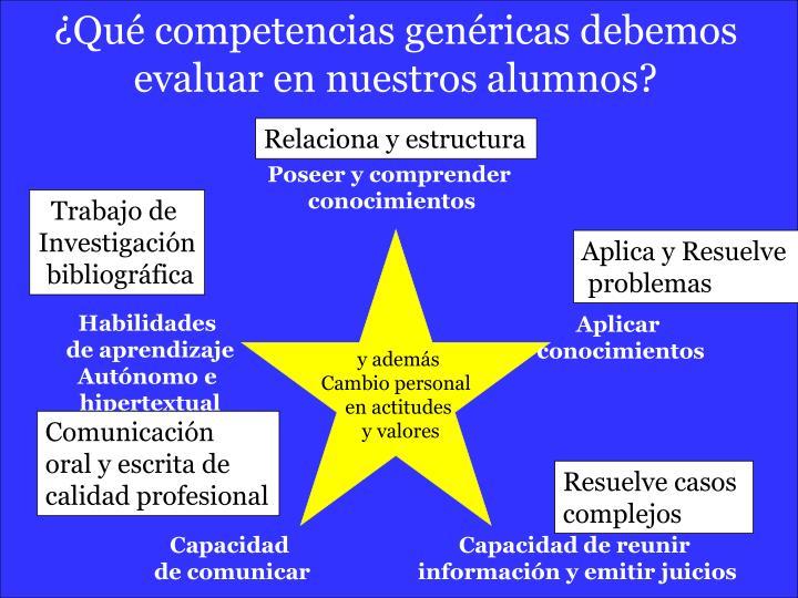 ¿Qué competencias genéricas debemos evaluar en nuestros alumnos?