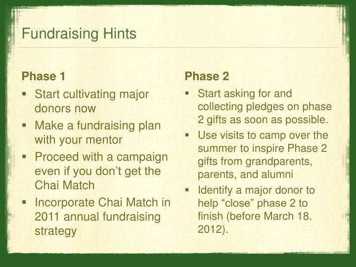 Fundraising Hints