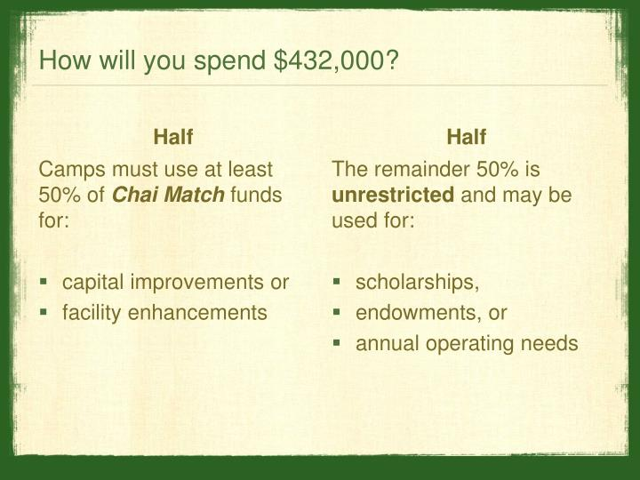 How will you spend $432,000?