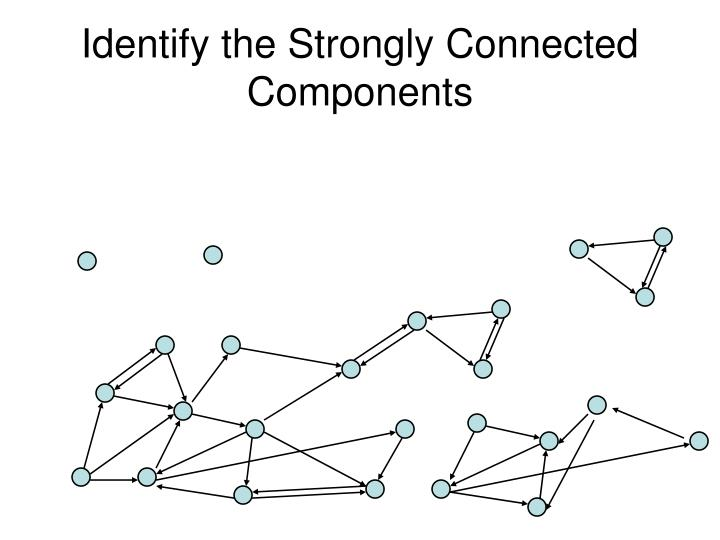 Identify the Strongly Connected Components