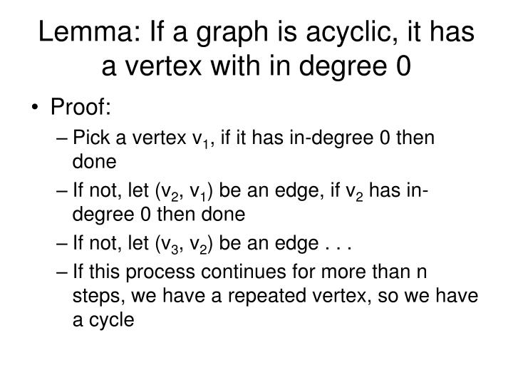 Lemma: If a graph is acyclic, it has a vertex with in degree 0