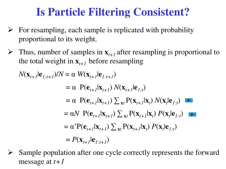 Is Particle Filtering Consistent?