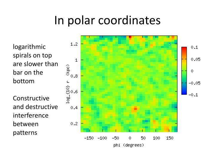 In polar coordinates