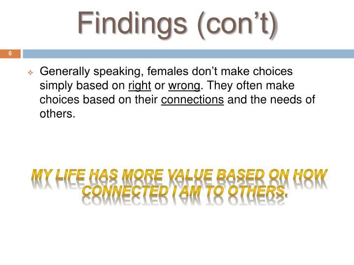 Findings (