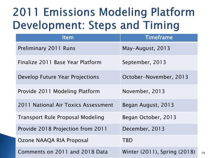 2011 Emissions Modeling Platform Development: Steps and Timing