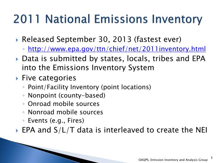 2011 National Emissions Inventory