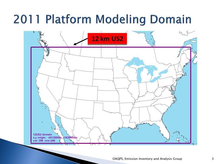 2011 Platform Modeling Domain