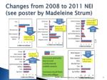 changes from 2008 to 2011 nei see poster by madeleine strum