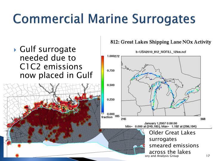 Commercial Marine Surrogates