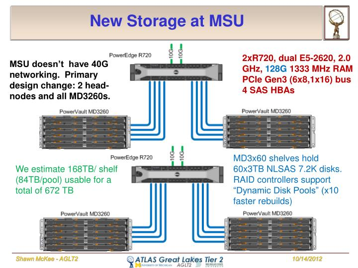 New Storage at MSU