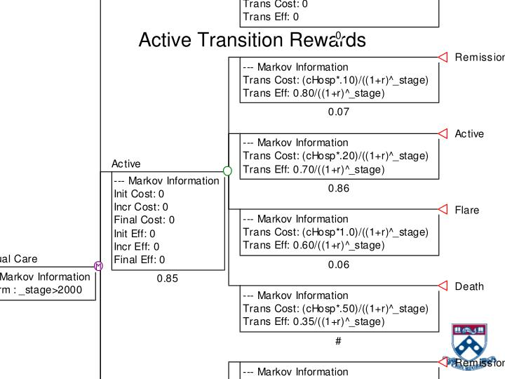 Active Transition Rewards