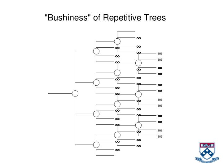 """Bushiness"" of Repetitive Trees"