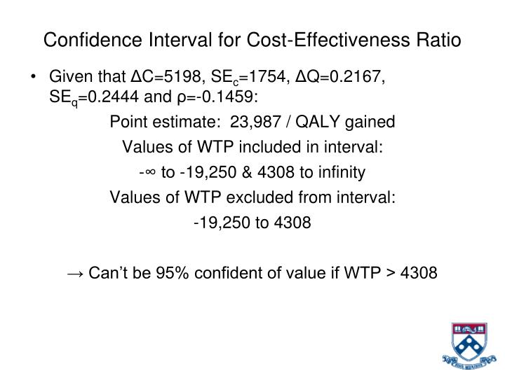 Confidence Interval for Cost-Effectiveness Ratio