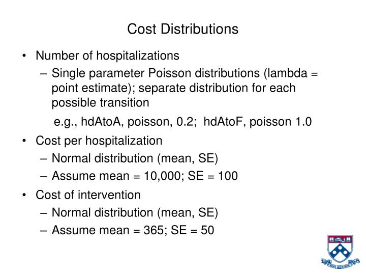 Cost Distributions