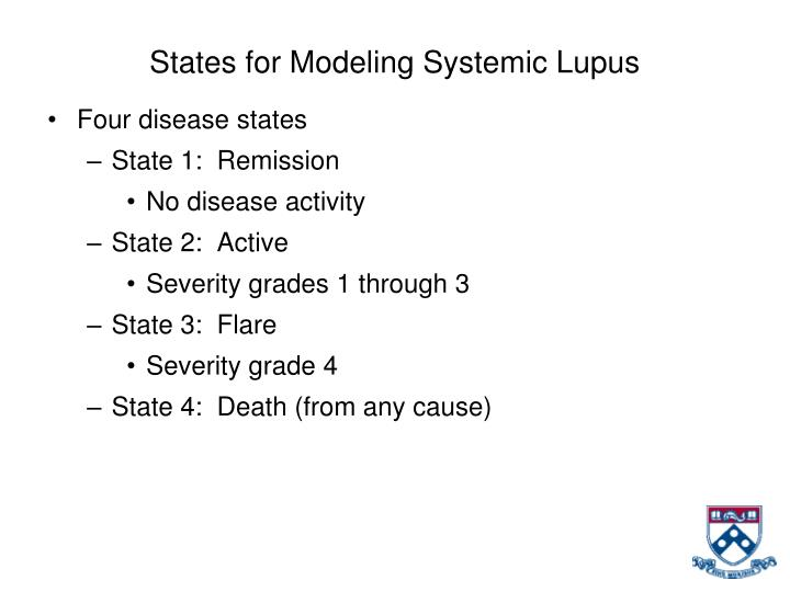 States for Modeling Systemic Lupus