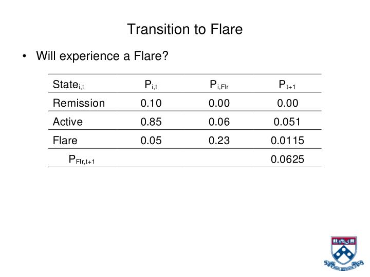 Transition to Flare