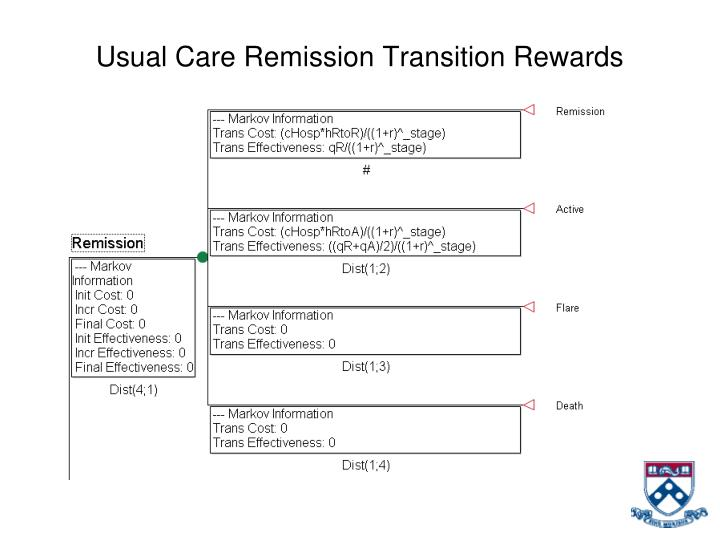 Usual Care Remission Transition Rewards