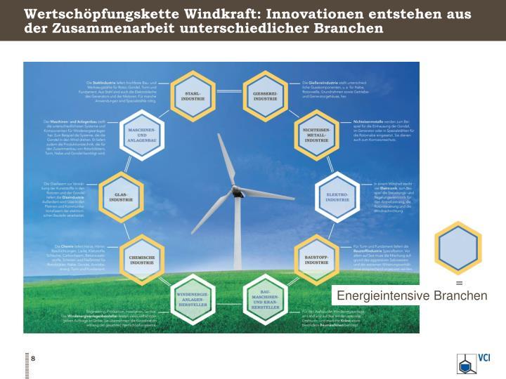 Wertschöpfungskette Windkraft: Innovationen entstehen aus