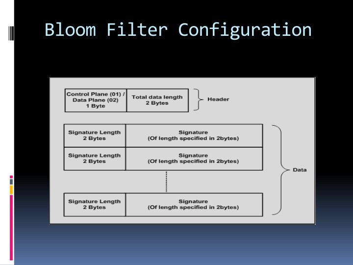 Bloom Filter Configuration