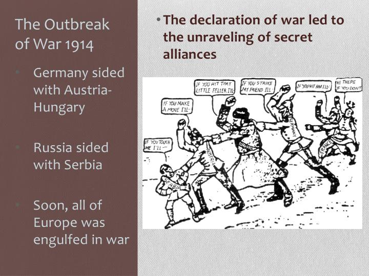 The Outbreak of War 1914