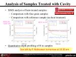 analysis of samples treated with cavity