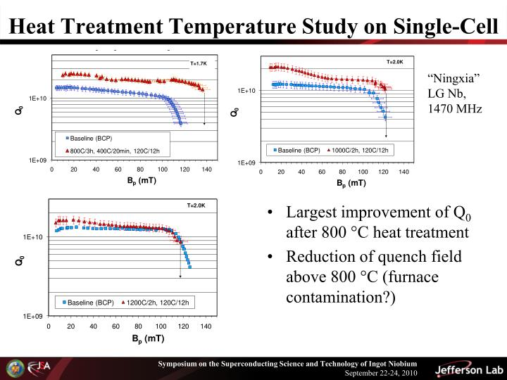 Heat Treatment Temperature Study on Single-Cell