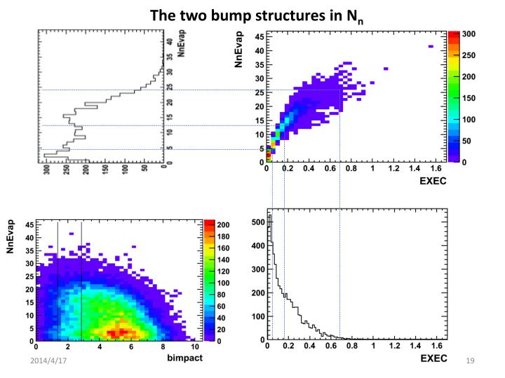 The two bump structures in