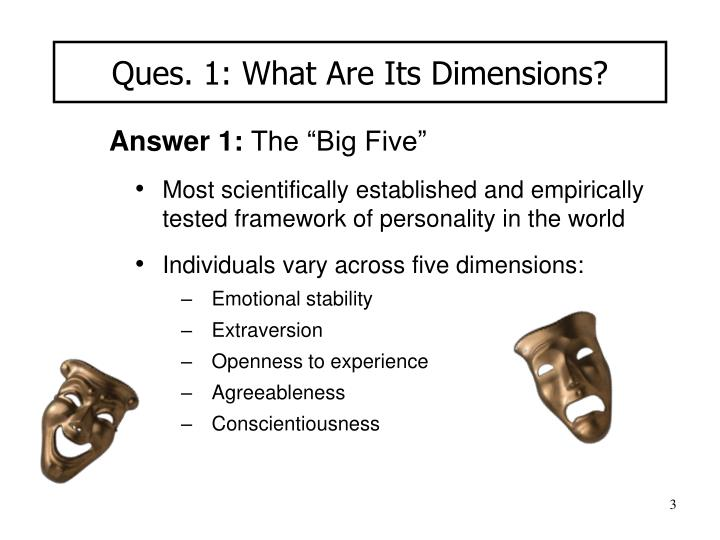 Ques. 1: What Are Its Dimensions?