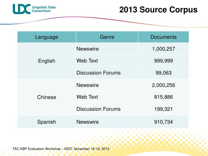 2013 source corpus