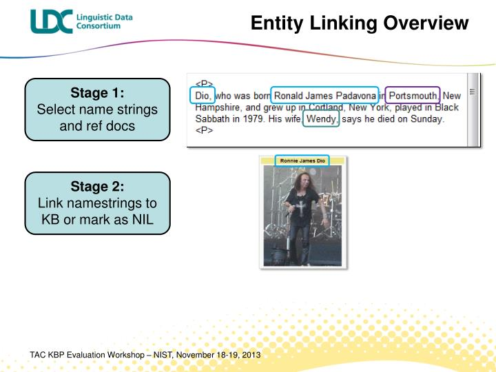Entity Linking Overview