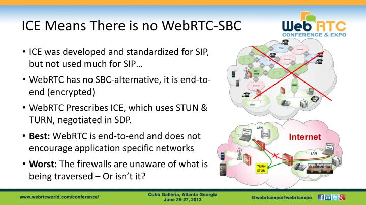 Ice means there is no webrtc sbc