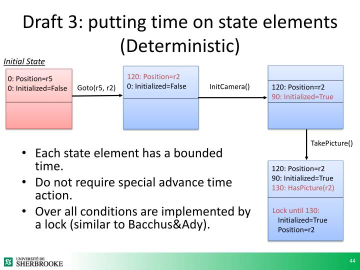 Draft 3: putting time on state elements (Deterministic)