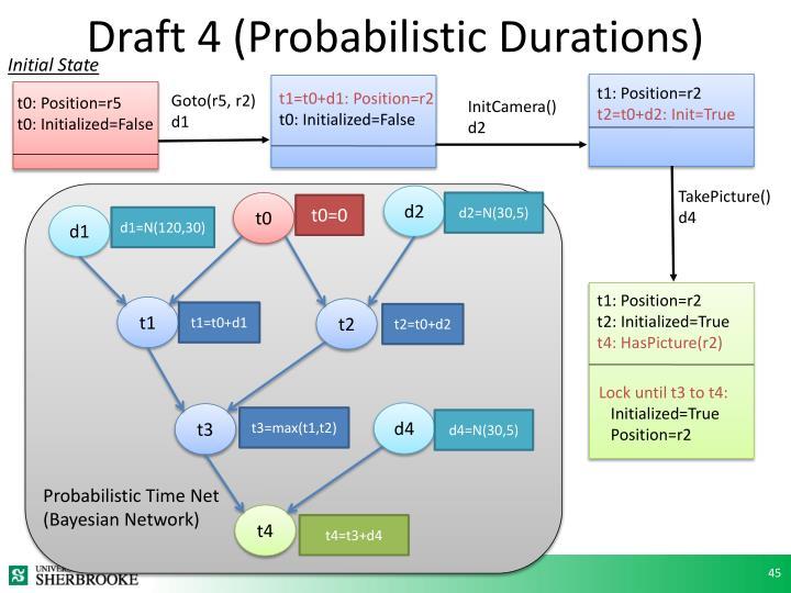 Draft 4 (Probabilistic Durations)
