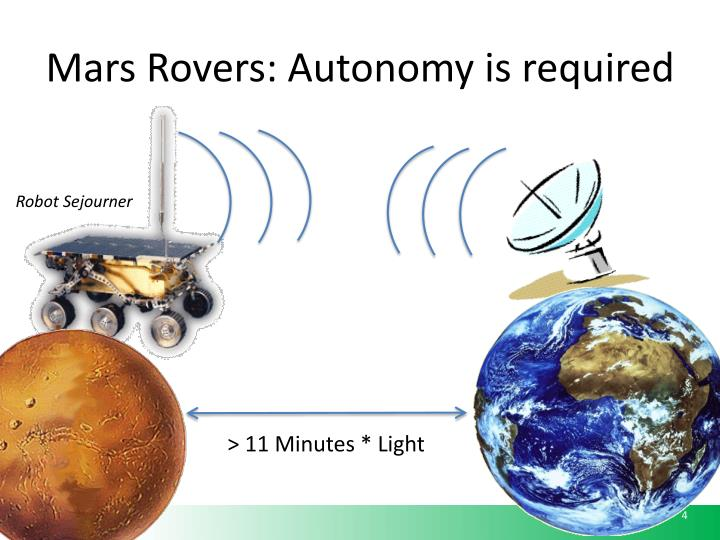 Mars Rovers: Autonomy is required